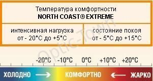 Костюм North Coast Extreme